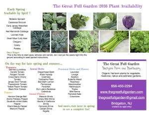 Plant availability 2016